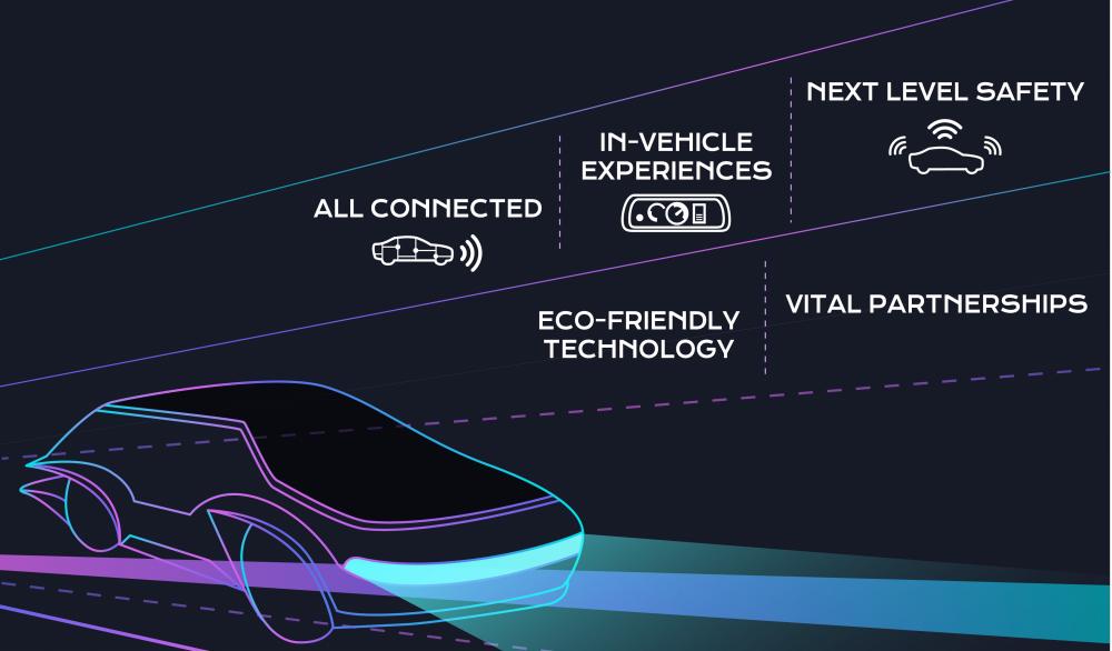 LG Electronics: ανάπτυξη τεχνολογιών στο πεδίο του mobility