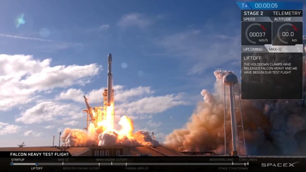 Επιτυχημένη εκτόξευση για το Falcon Heavy