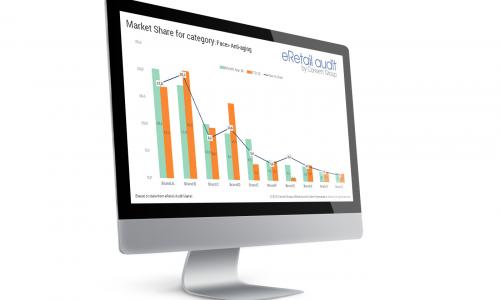 Υπηρεσία μέτρησης μεριδίων αγοράς στα online supermarkets από το eRetail Audit