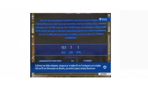 Επιτέλους ηλεκτρονική ψηφοφορία στη Βουλή