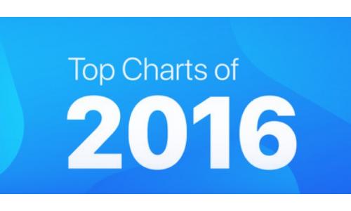 Τα Top 10 του AppStore της Apple